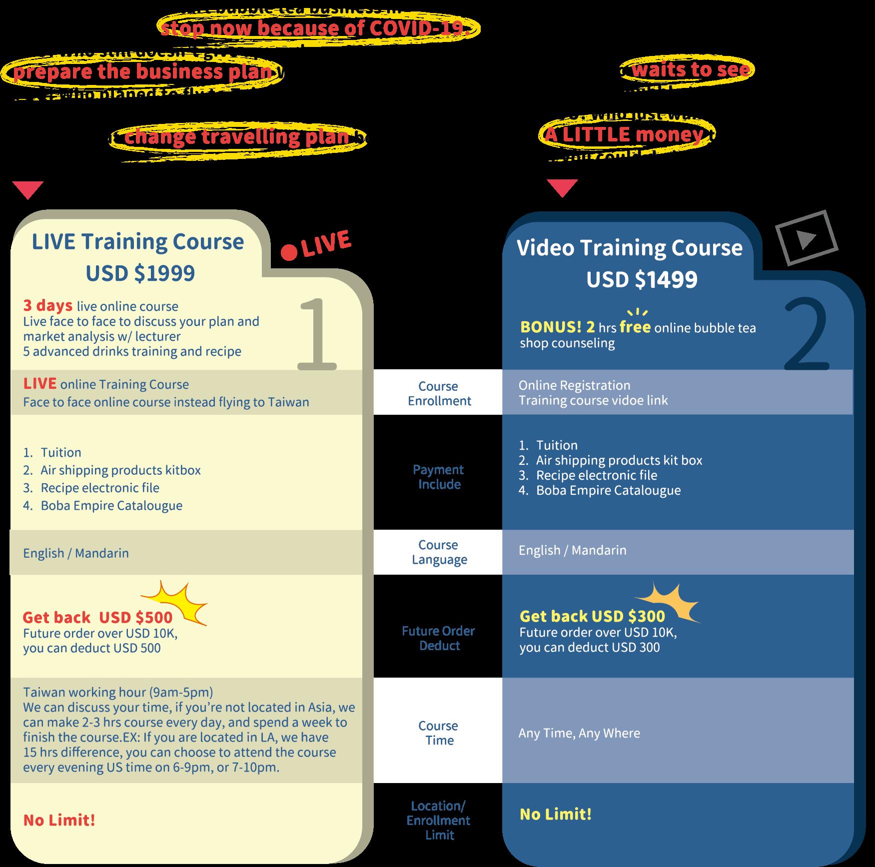 proimages/online/online-lesson.png